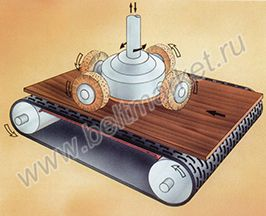 Бесшовные ленты Cigo для полировальных машин с роторными головками