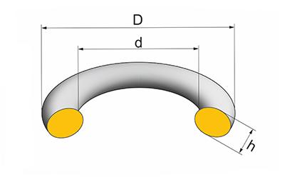 ГОСТ 9833-73 «Кольца резиновые уплотнительные круглого...»