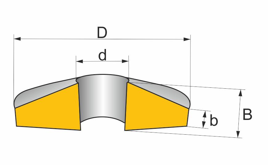 Кольца мувп размеры